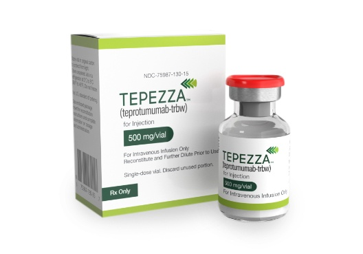 Tepezza (Teprotumumab)